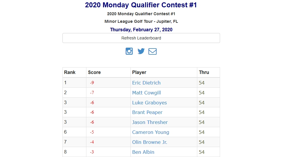 2020 Monday Qualifier Contest #1