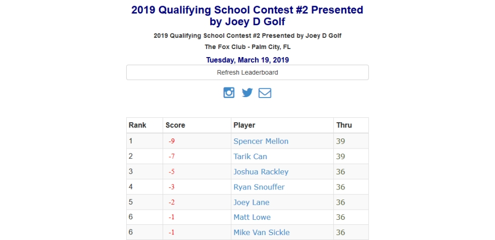 2019 Qualifying School Contest #2