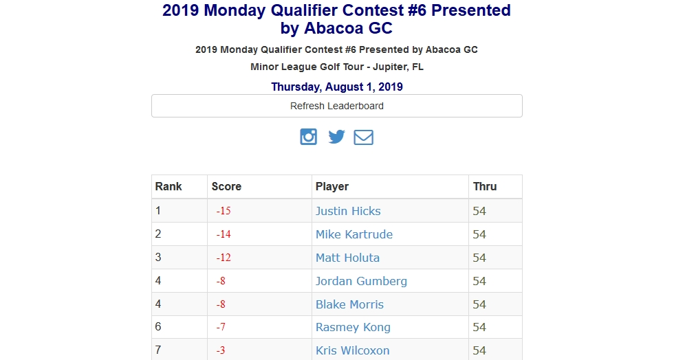 2019 Monday Qualifier Contest #6